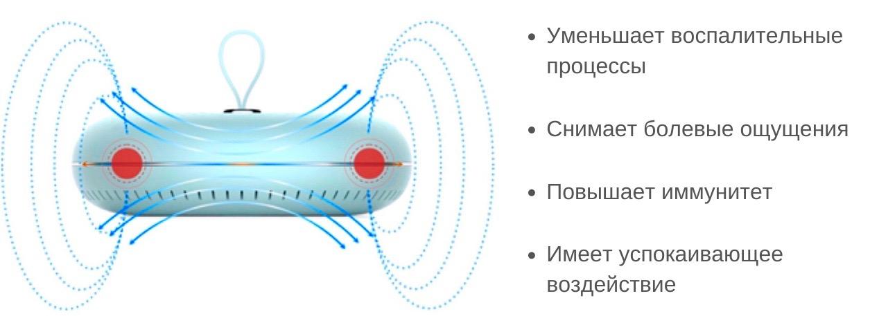 Водородная спа капсула, магнитотерапия
