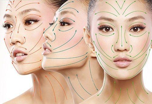 массажные линии лица, массаж по массажным линиям