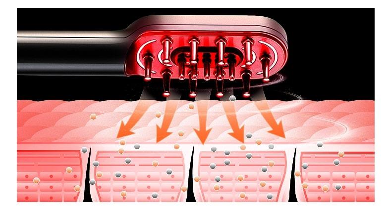 лазерная расческа для волос терапия красным светом